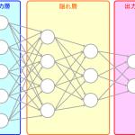 ニューラルネットワークの構造とその歴史