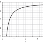【統計検定1級過去問】2017年(理工学)大問1 解答例