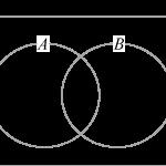 1.3. 確率の基本的性質