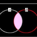 1.4. 条件付き確率と事象の独立