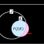 1.5 ベイズの定理