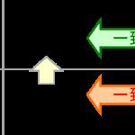 【統計検定対策】モーメント母関数による確率密度関数の導出