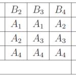 【統計検定1級過去問】2016年(理工学)大問1