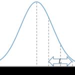 【統計検定1級過去問】2016年(理工学)大問3 解答例
