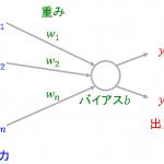 ニューラルネットワークの基本要素:ユニット