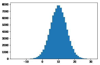 Python 標準偏差・分散・中央値を求めるstdev ...