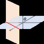 ガウス・マルコフの定理:単回帰モデルでの証明
