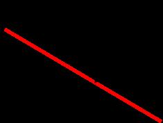 の 定理 マルコフ ガウス pythonでガウス過程を実装する。パラメータの調整はマルコフ連鎖モンテカルロ法(MCMC)を使う