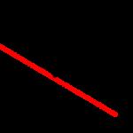 ガウス・マルコフの定理:重回帰モデルでの証明