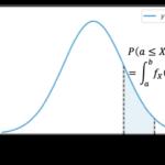 1.7 確率質量関数/確率密度関数
